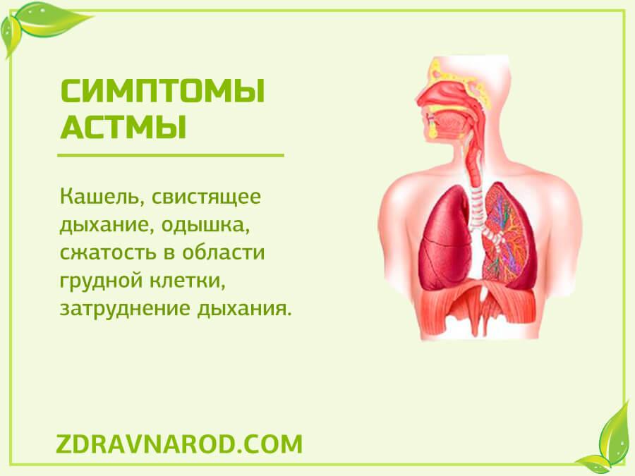 Симптомы астмы - фото