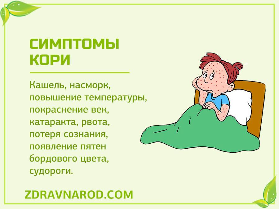 Симптомы кори-фото