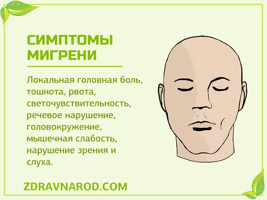 Симптомы мигрени - фото