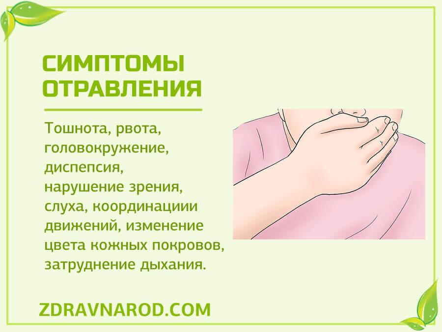 Симптомы отравления-фото
