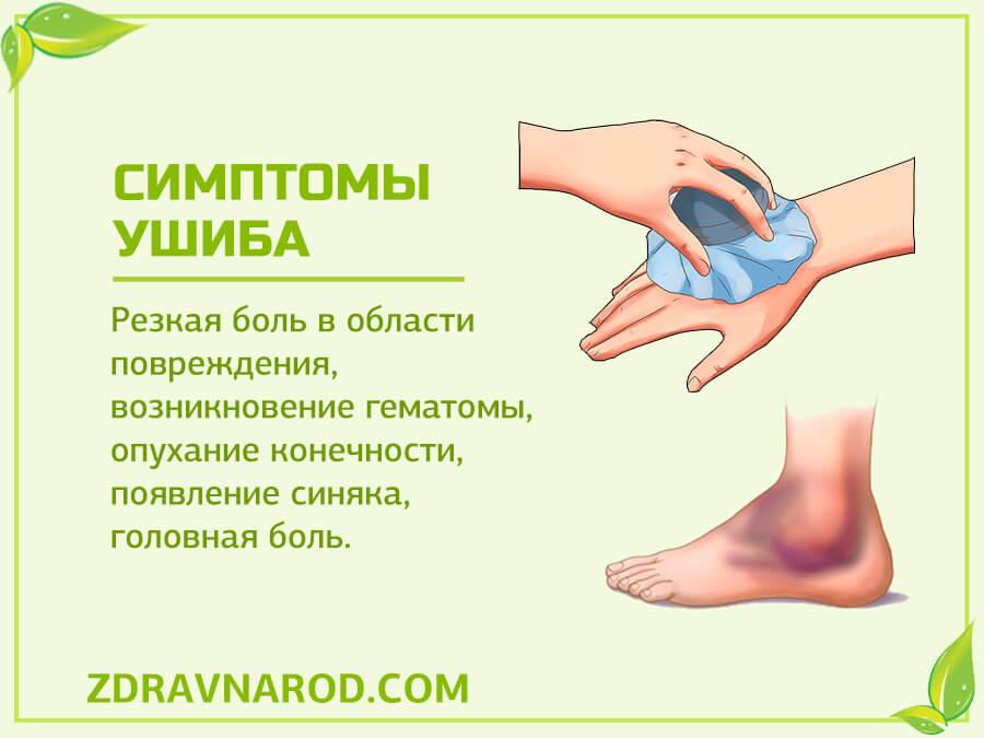 Симптомы ушиба-фото